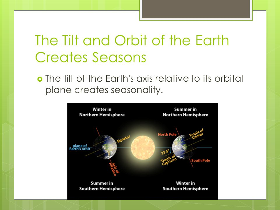 The Tilt and Orbit of the Earth Creates Seasons