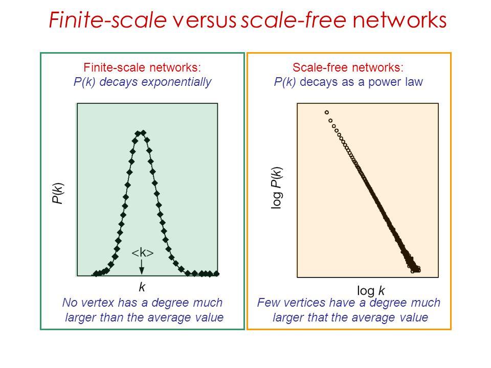 Finite-scale versus scale-free networks