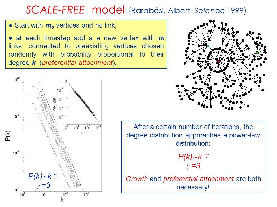 SCALE-FREE model (Barabási, Albert Science 1999)