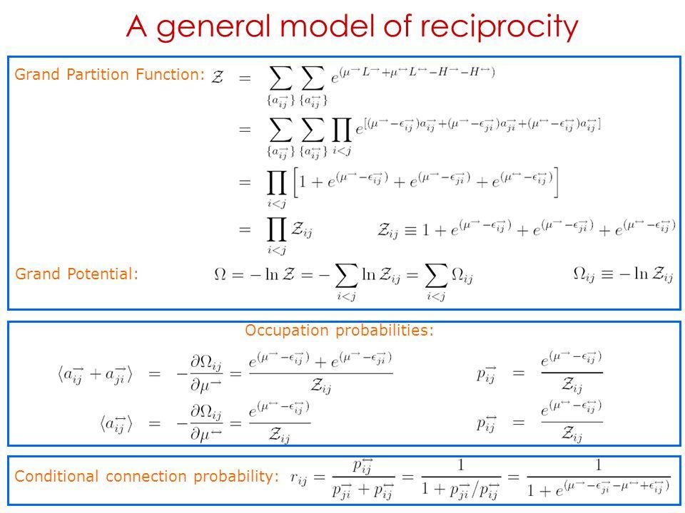 A general model of reciprocity