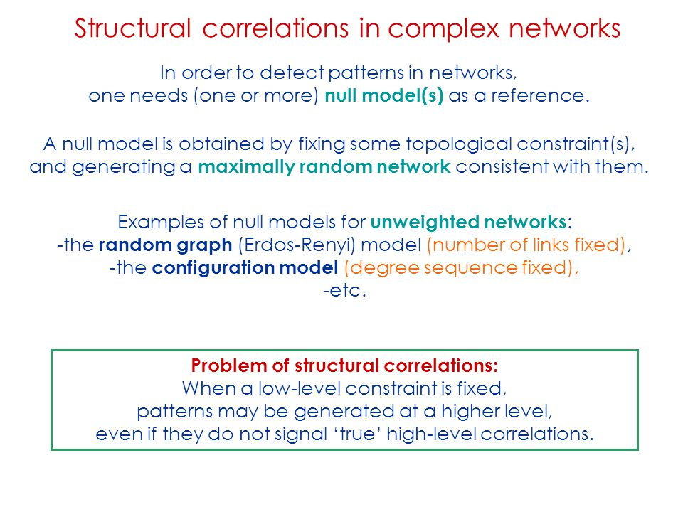 Structural correlations in complex networks