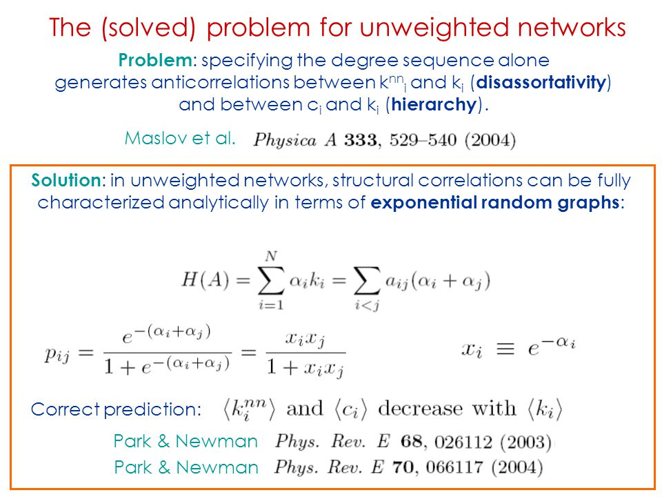 The (solved) problem for unweighted networks