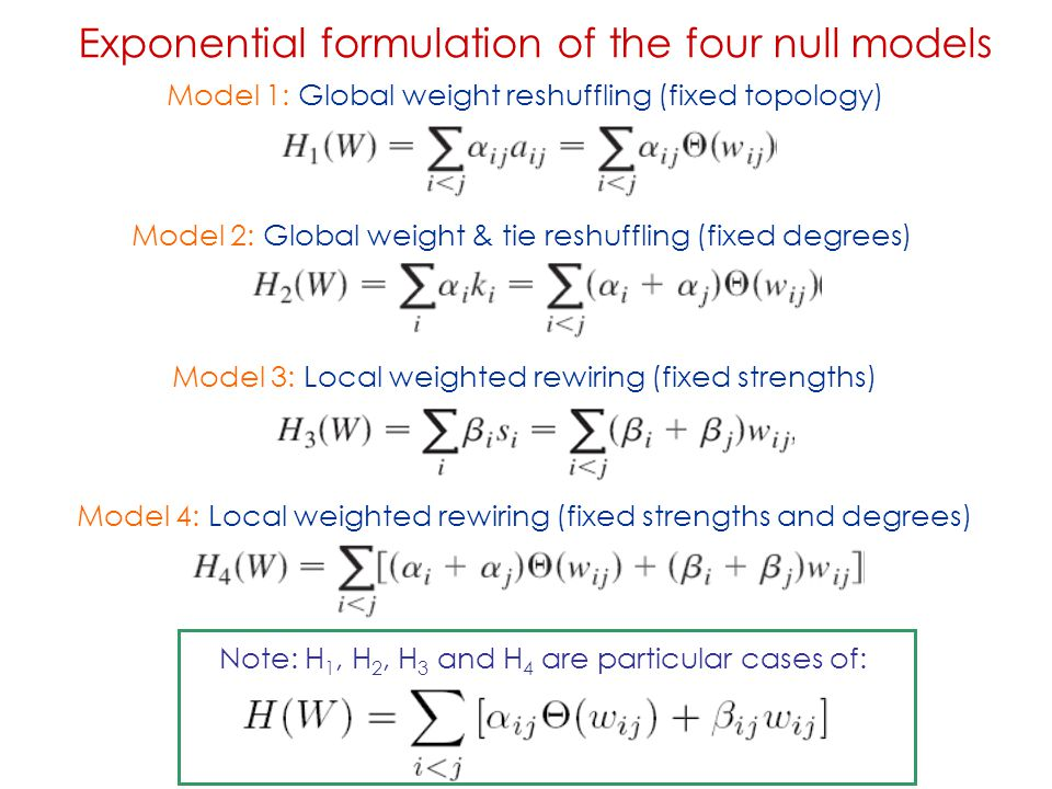 Exponential formulation of the four null models