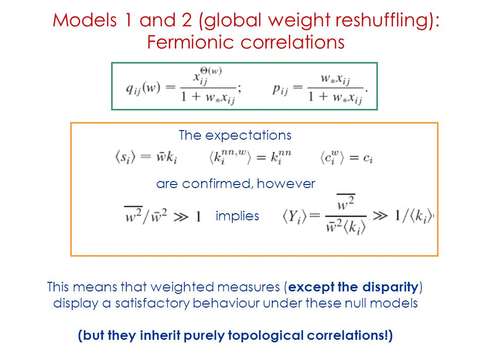 (but they inherit purely topological correlations!)