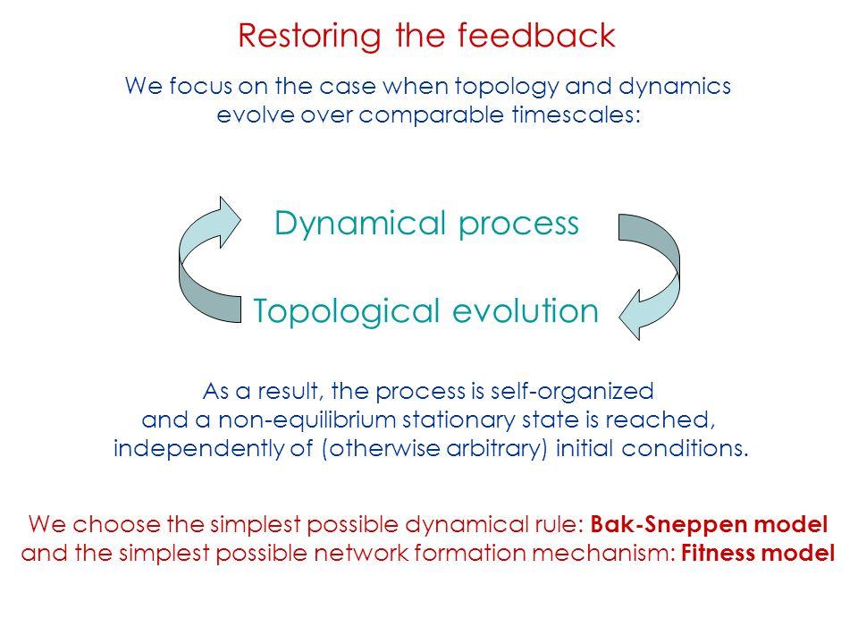 Restoring the feedback