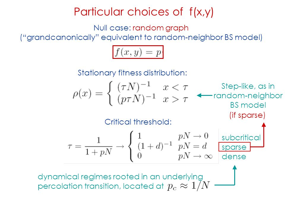 Particular choices of f(x,y)