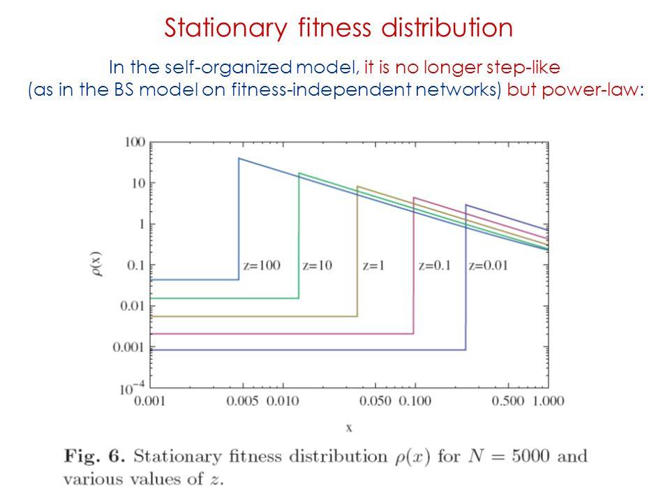 Stationary fitness distribution