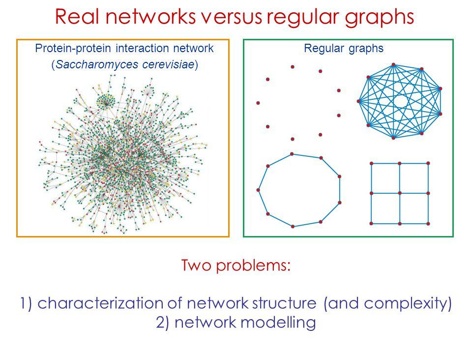 Real networks versus regular graphs