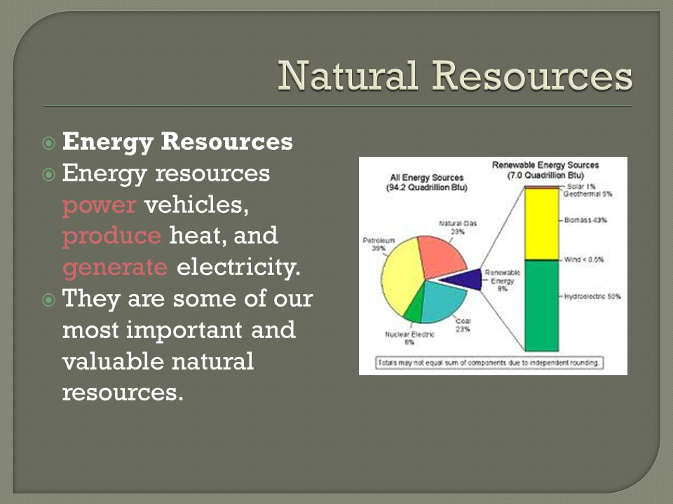 Natural Resources Energy Resources