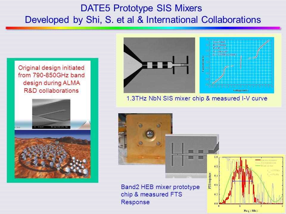 DATE5 Prototype SIS Mixers