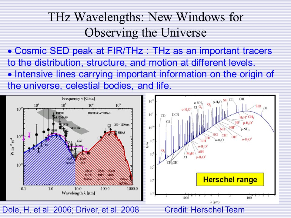 THz Wavelengths: New Windows for Observing the Universe