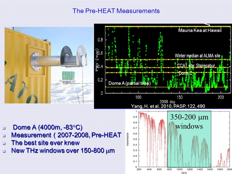 The Pre-HEAT Measurements