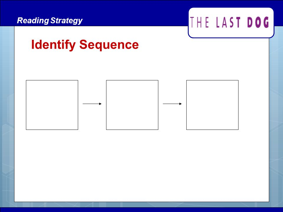Reading Strategy Identify Sequence