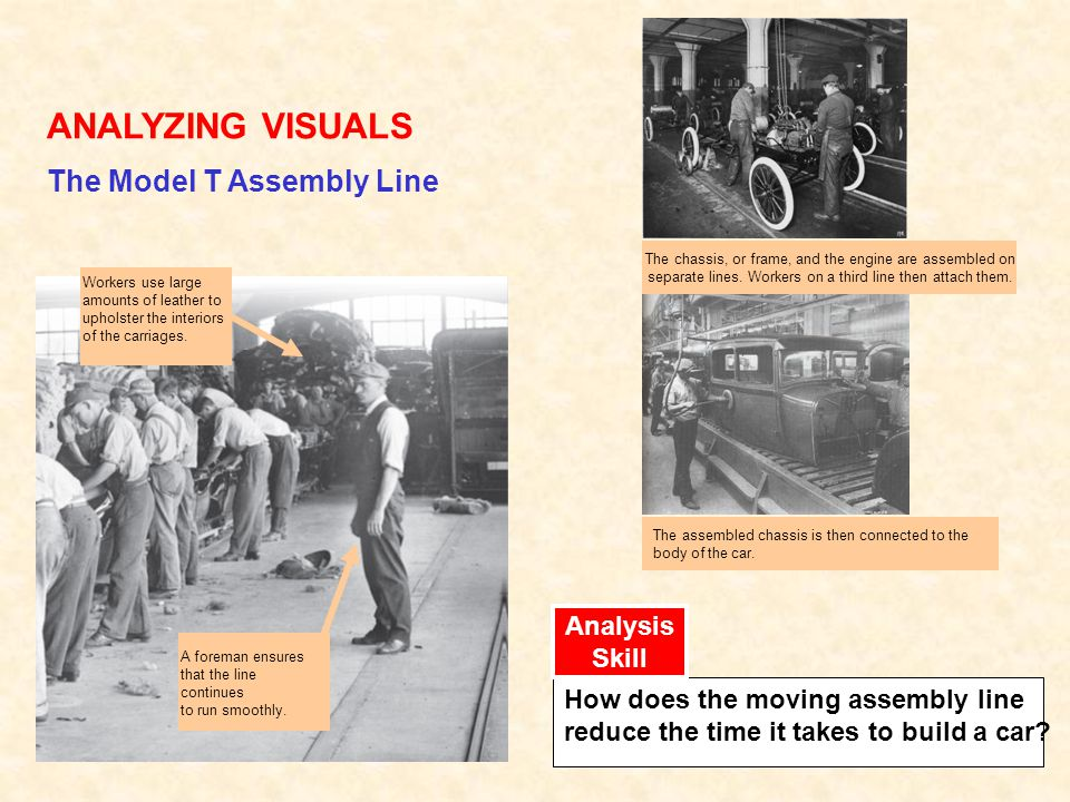 ANALYZING VISUALS The Model T Assembly Line Analysis Skill
