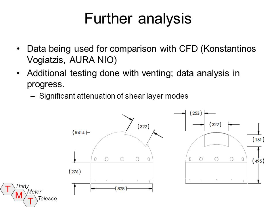 Further analysis Data being used for comparison with CFD (Konstantinos Vogiatzis, AURA NIO)