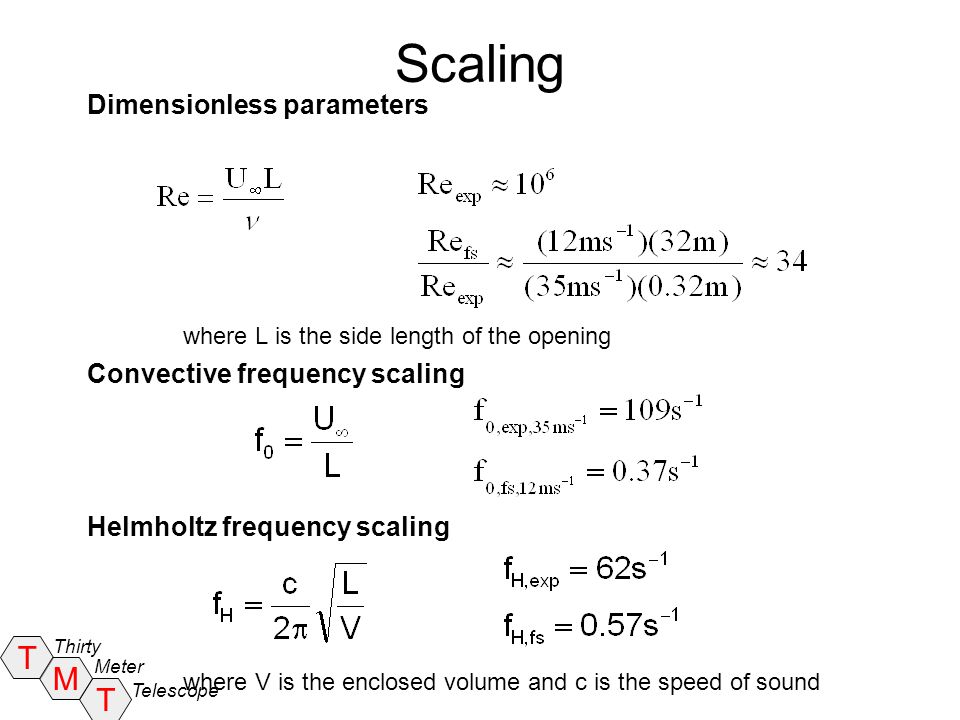Scaling Dimensionless parameters