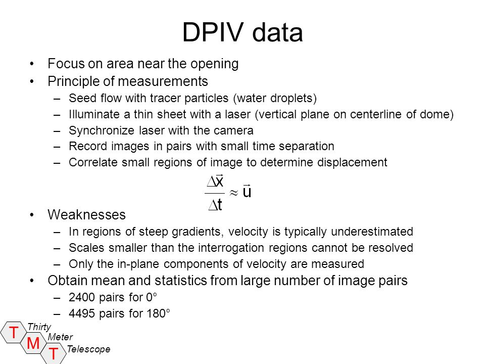 DPIV data Focus on area near the opening Principle of measurements
