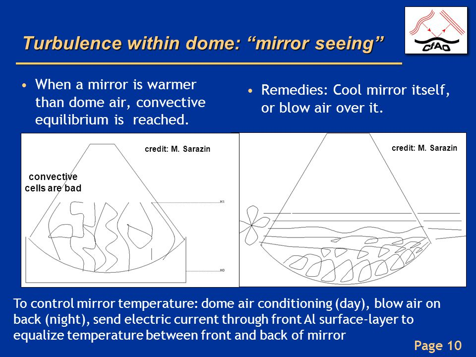 Turbulence within dome: mirror seeing