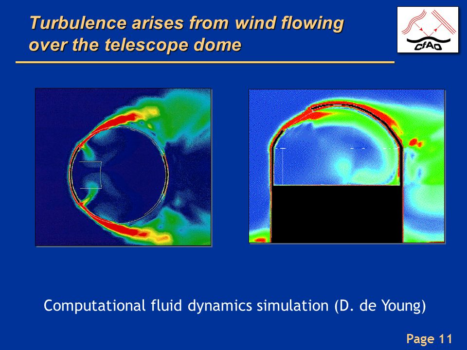 Turbulence arises from wind flowing over the telescope dome