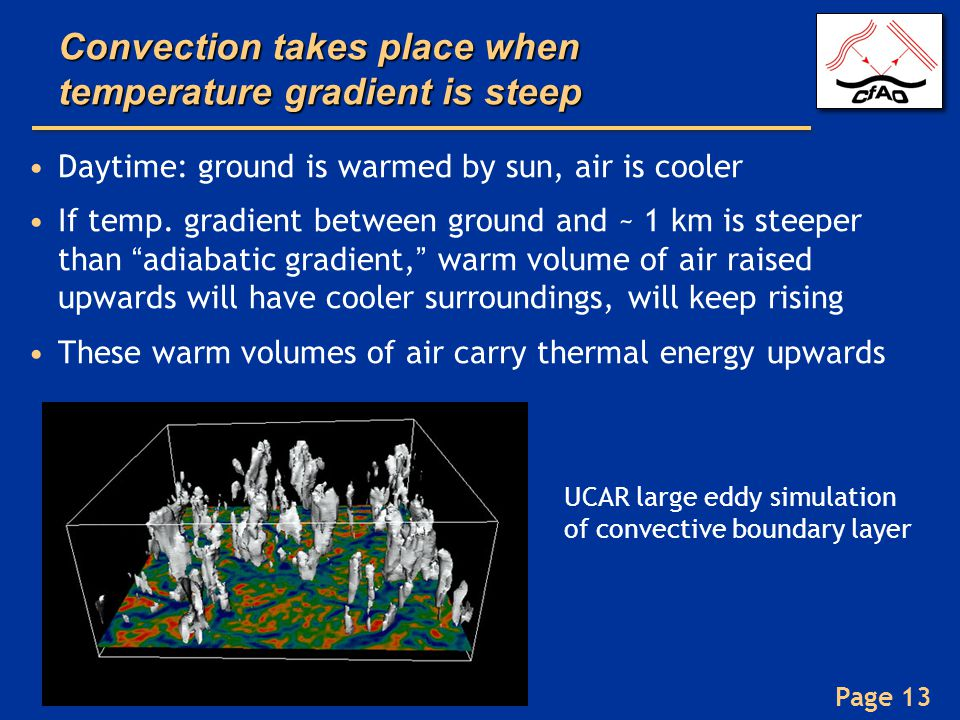 Convection takes place when temperature gradient is steep