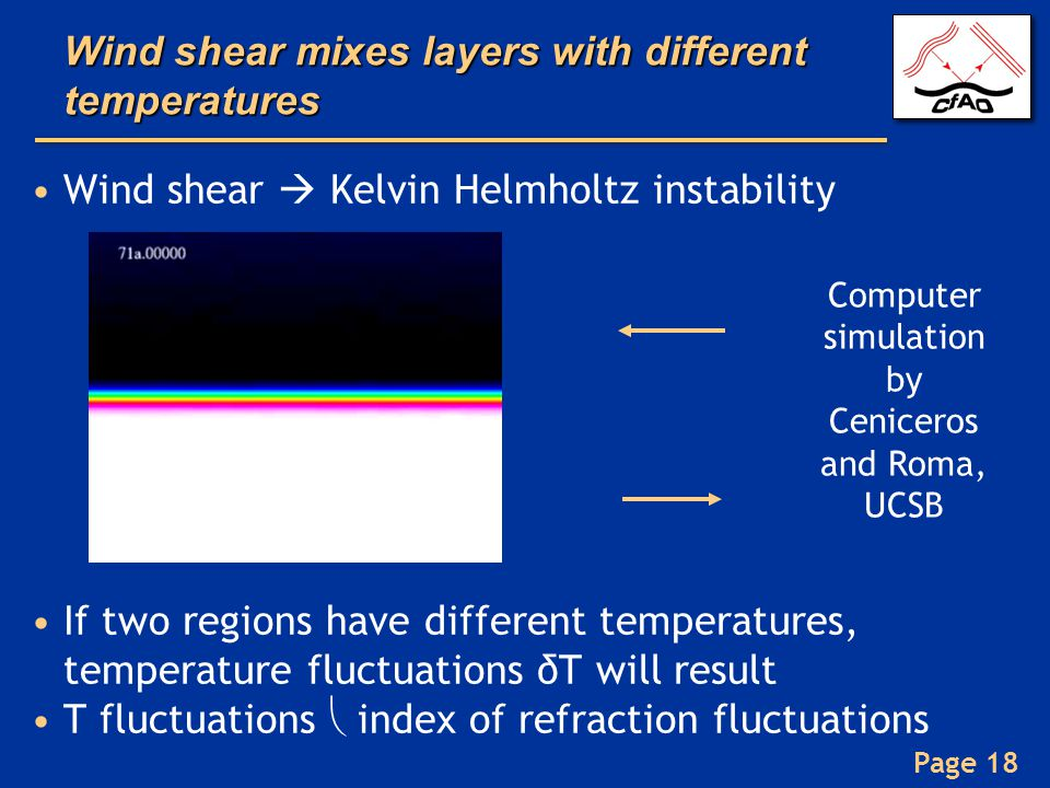 Wind shear mixes layers with different temperatures