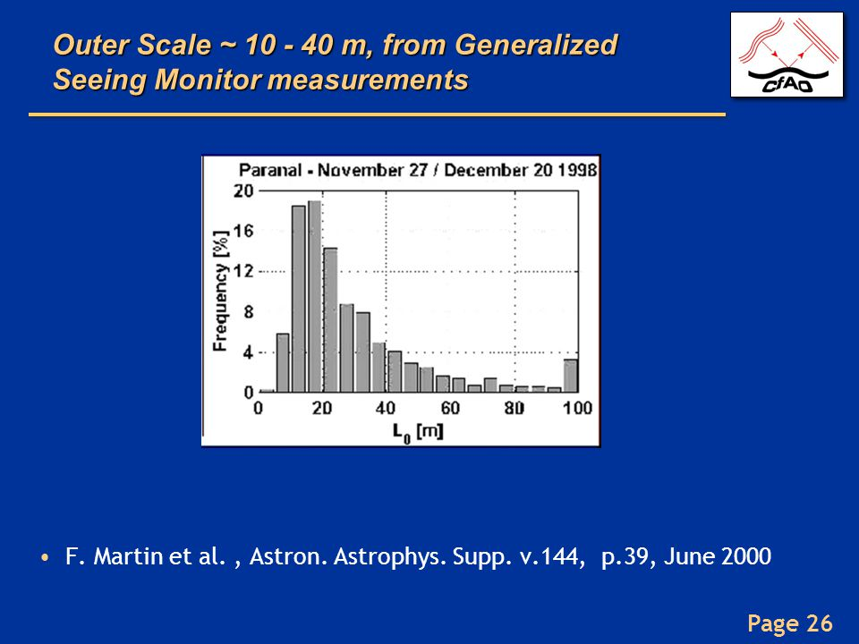 Outer Scale ~ 10 - 40 m, from Generalized Seeing Monitor measurements
