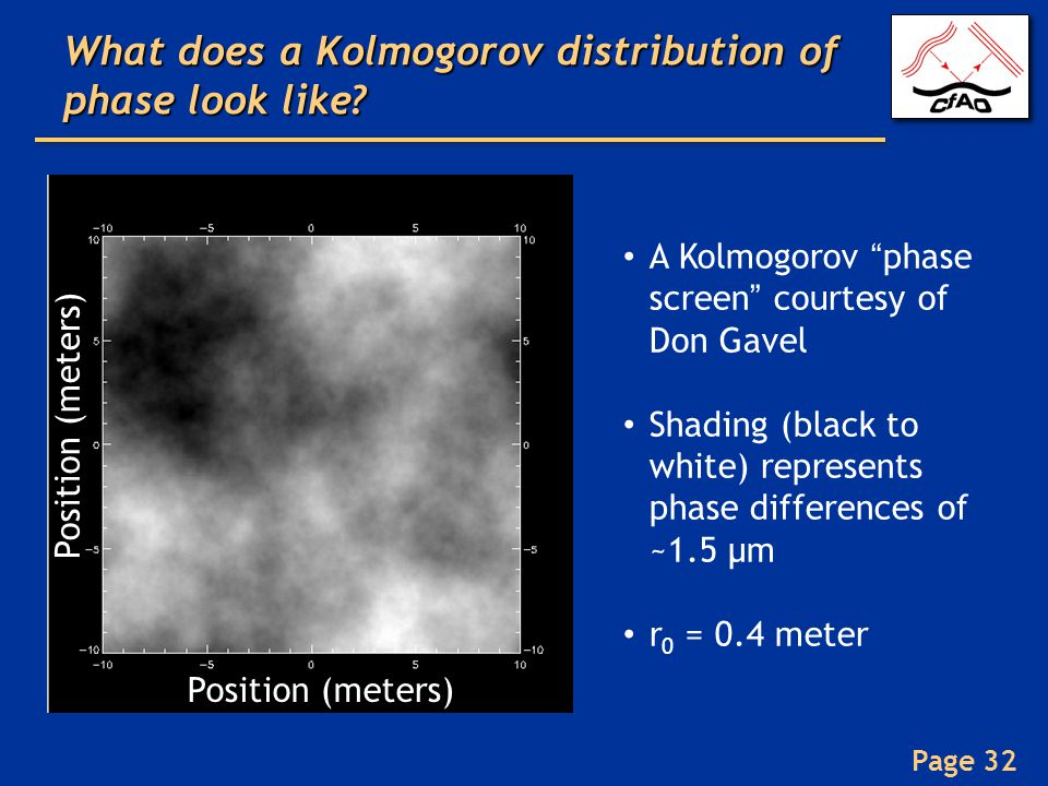 What does a Kolmogorov distribution of phase look like
