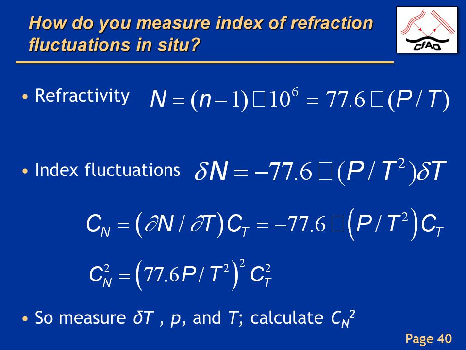 How do you measure index of refraction fluctuations in situ