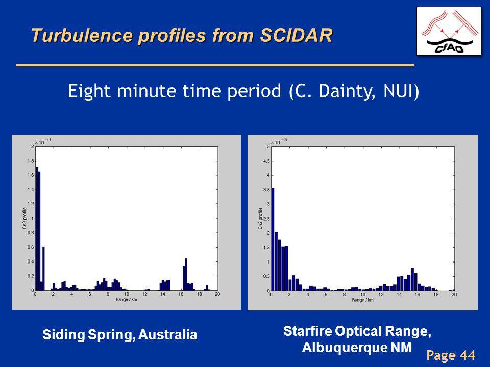 Turbulence profiles from SCIDAR