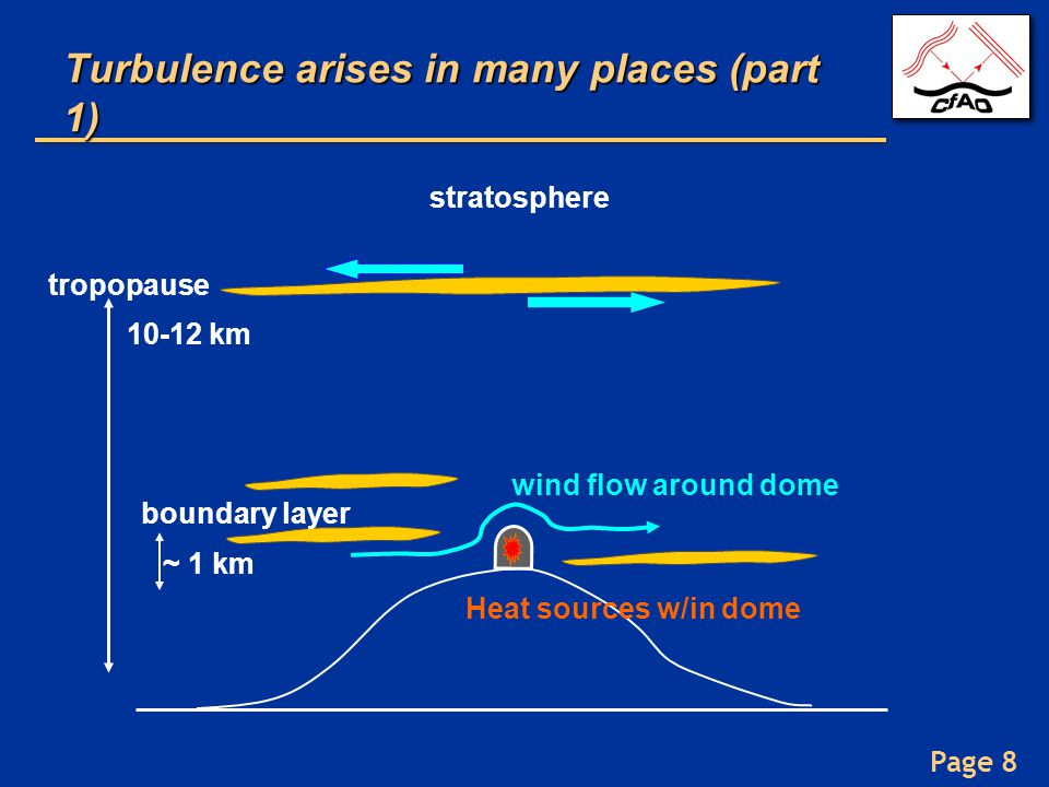 Turbulence arises in many places (part 1)