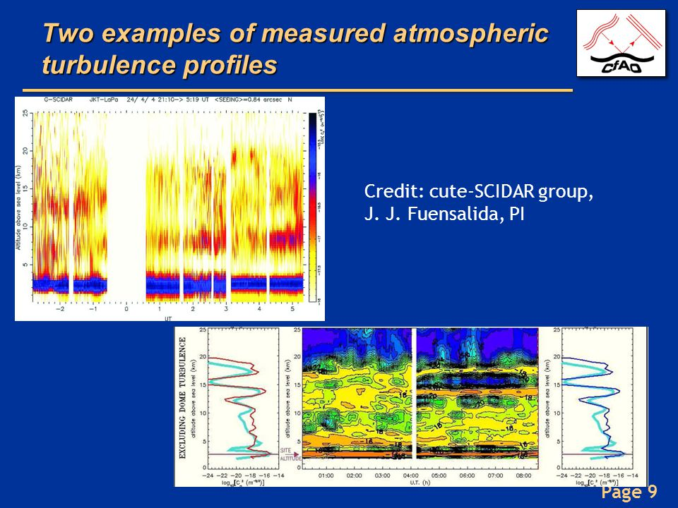 Two examples of measured atmospheric turbulence profiles