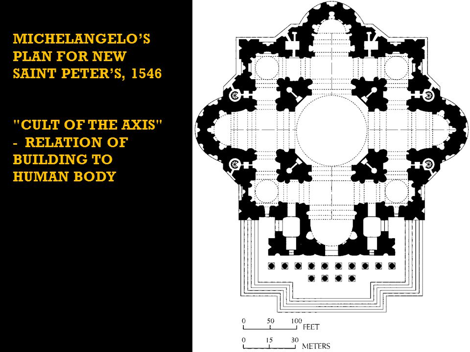 MICHELANGELO'S PLAN FOR NEW SAINT PETER'S, 1546