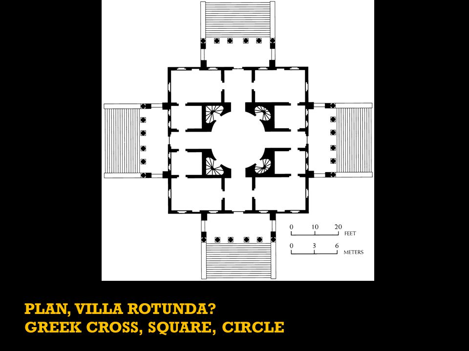 PLAN, VILLA ROTUNDA GREEK CROSS, SQUARE, CIRCLE
