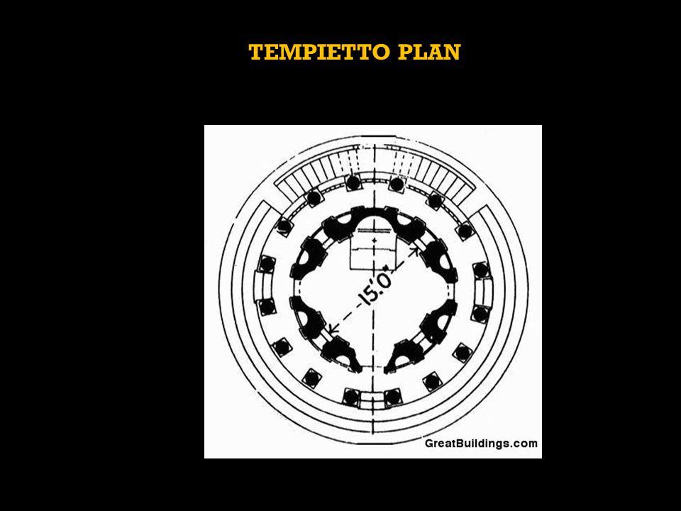 TEMPIETTO PLAN