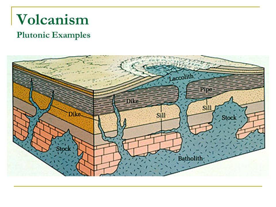 Volcanism Plutonic Examples