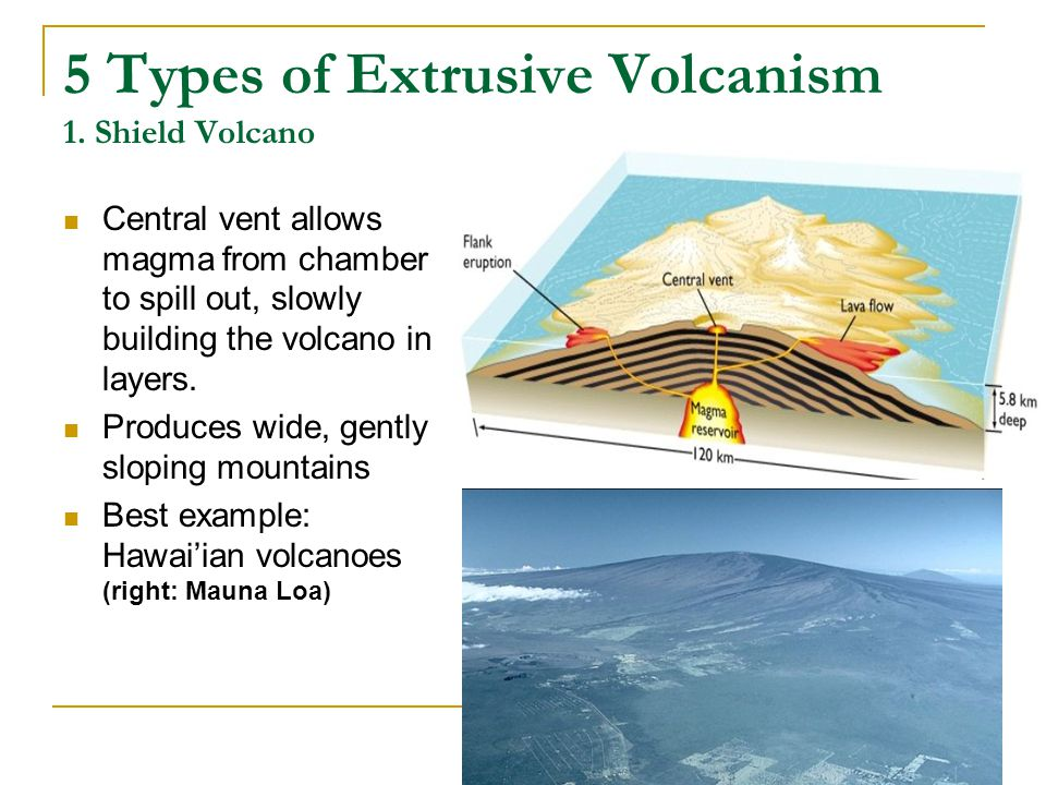 5 Types of Extrusive Volcanism 1. Shield Volcano