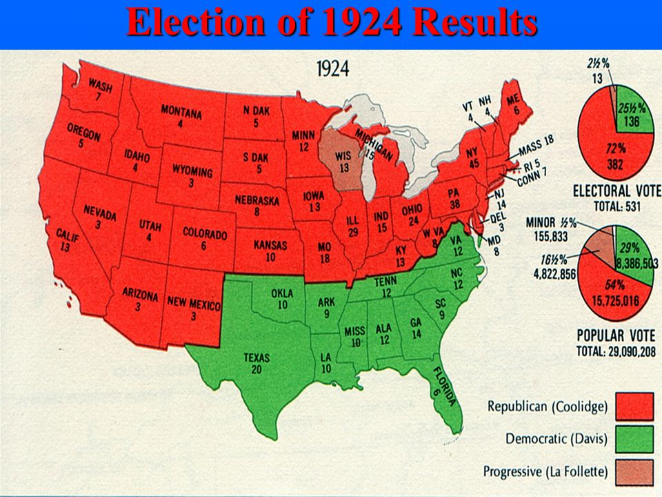 Election of 1924 Results