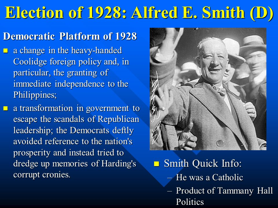 Election of 1928: Alfred E. Smith (D)