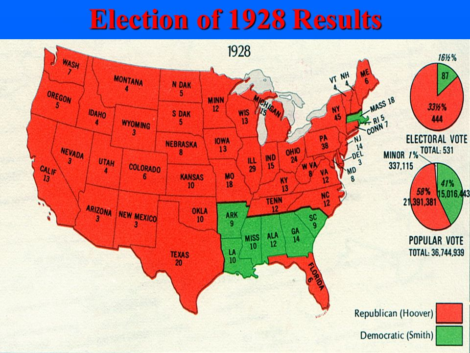 Election of 1928 Results
