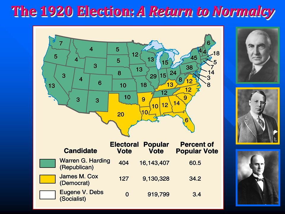 The 1920 Election: A Return to Normalcy