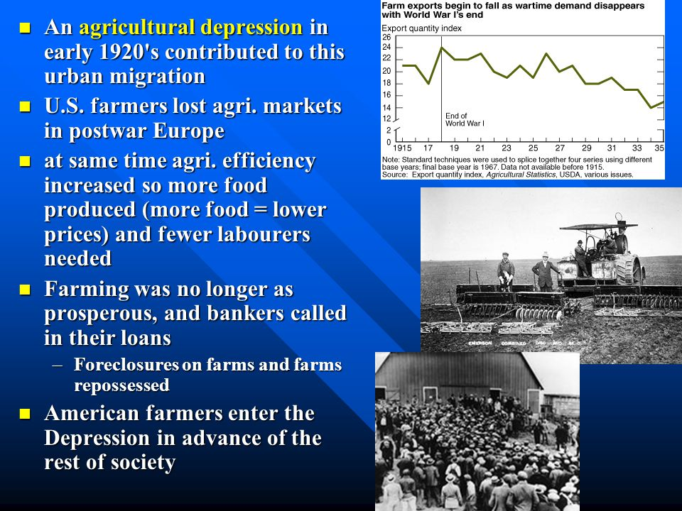 U.S. farmers lost agri. markets in postwar Europe