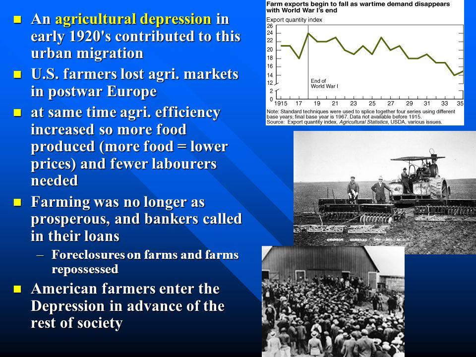 U.S. farmers lost agri. markets in postwar Europe