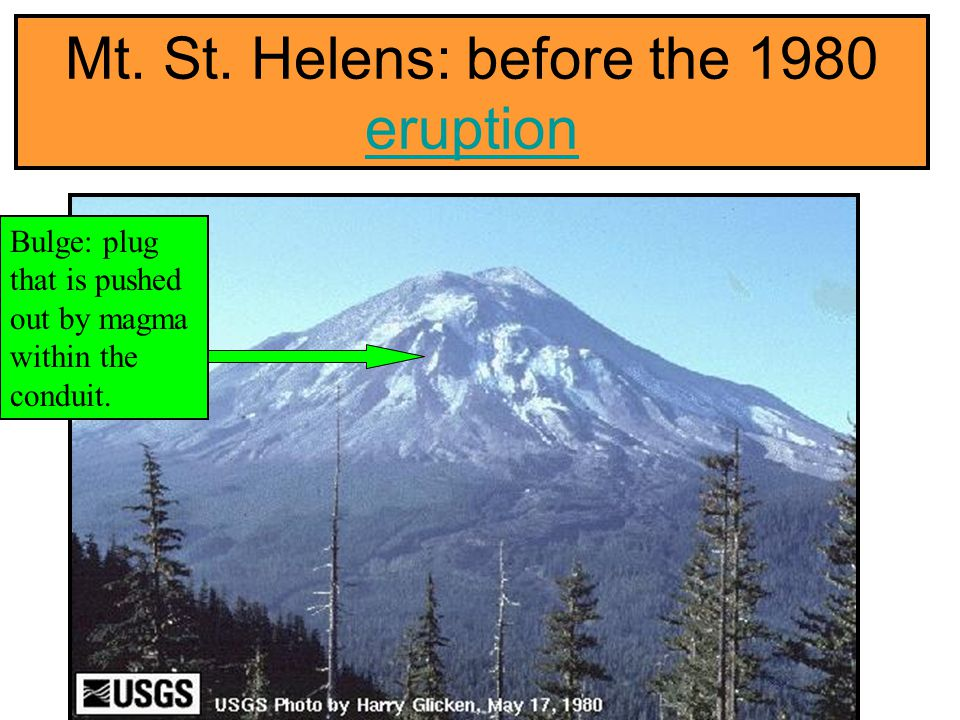 Mt. St. Helens: before the 1980 eruption