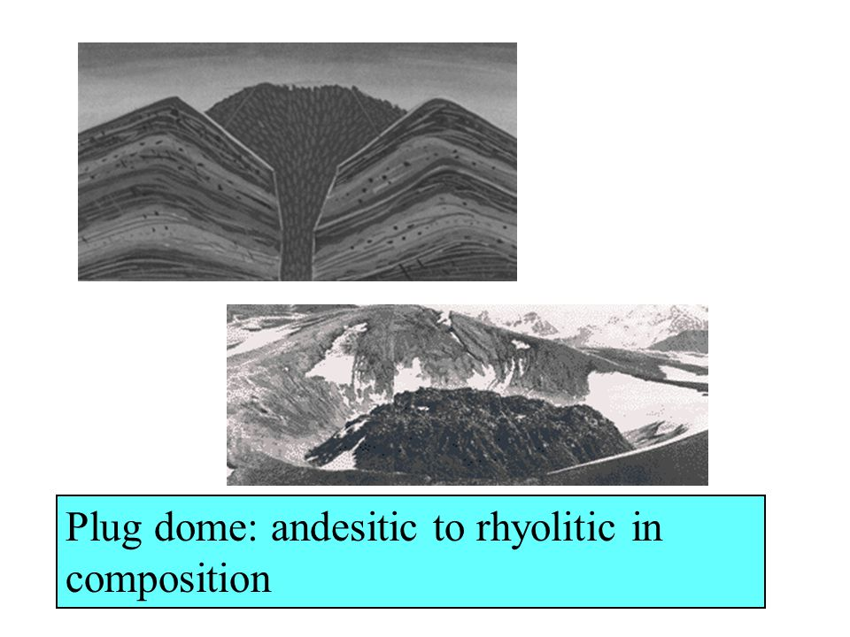 Plug dome: andesitic to rhyolitic in composition