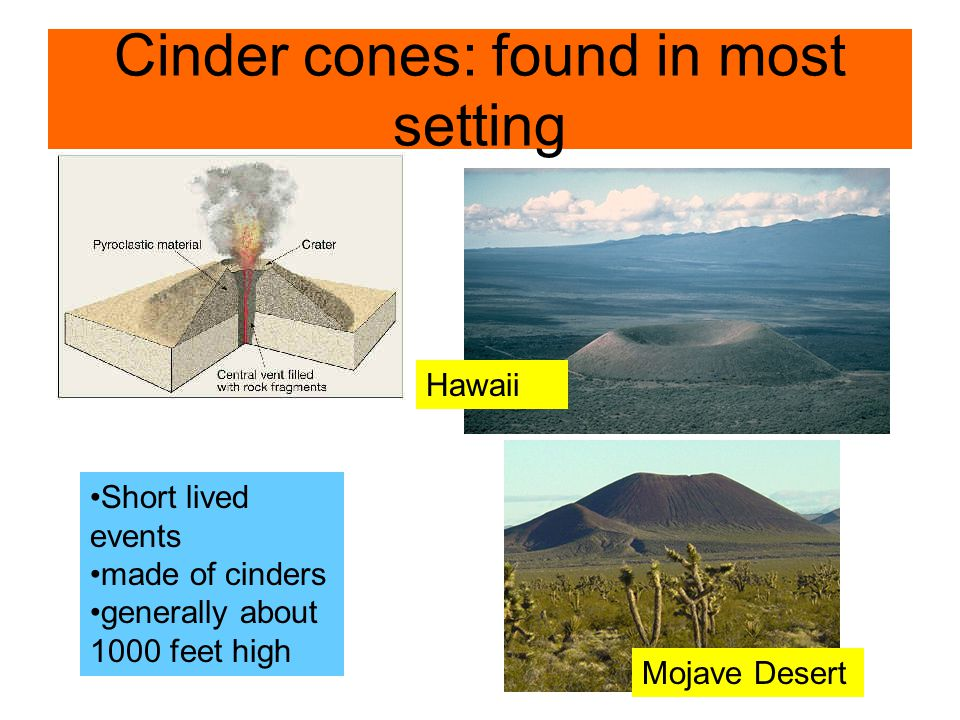 Cinder cones: found in most setting