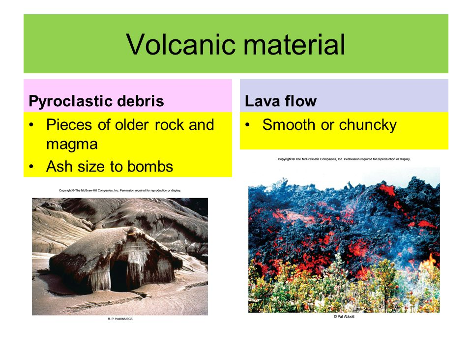 Volcanic material Pyroclastic debris Lava flow