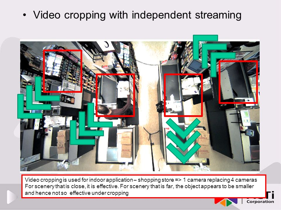 Video cropping with independent streaming