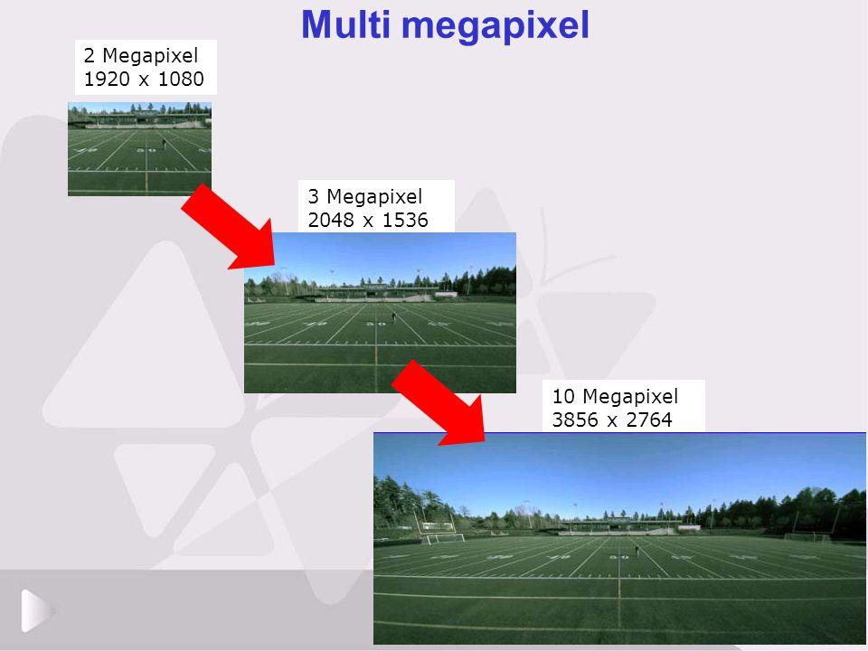 Multi megapixel 2 Megapixel 1920 x 1080 3 Megapixel 2048 x 1536