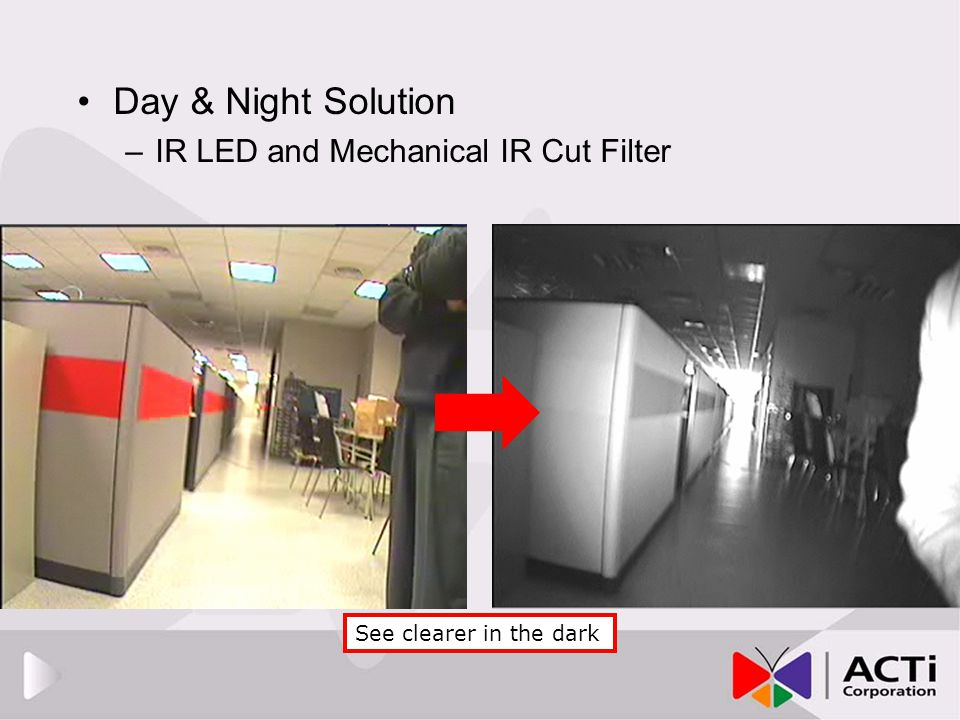 Day & Night Solution IR LED and Mechanical IR Cut Filter