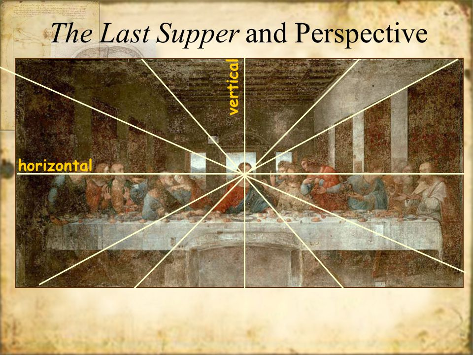 The Last Supper and Perspective